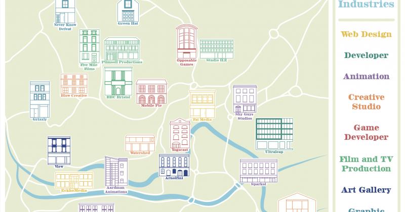 Bristol's Creative Industries
